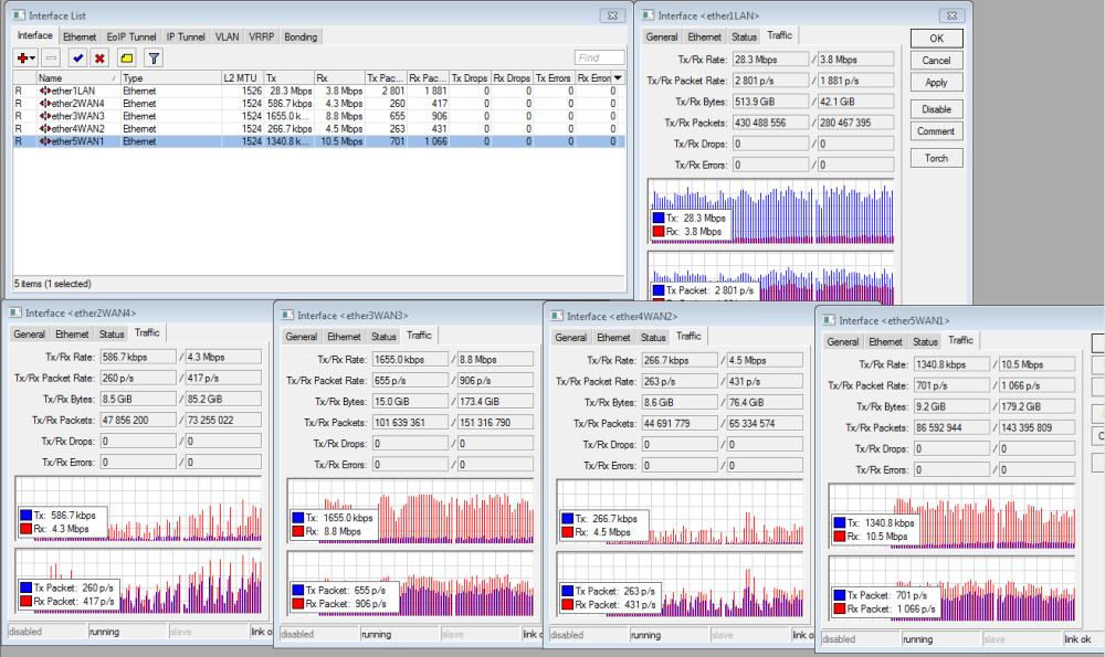 Mikrotik 4 WAN Load Balancing using PCC method. Complete Script ! by zaiB (4/6)