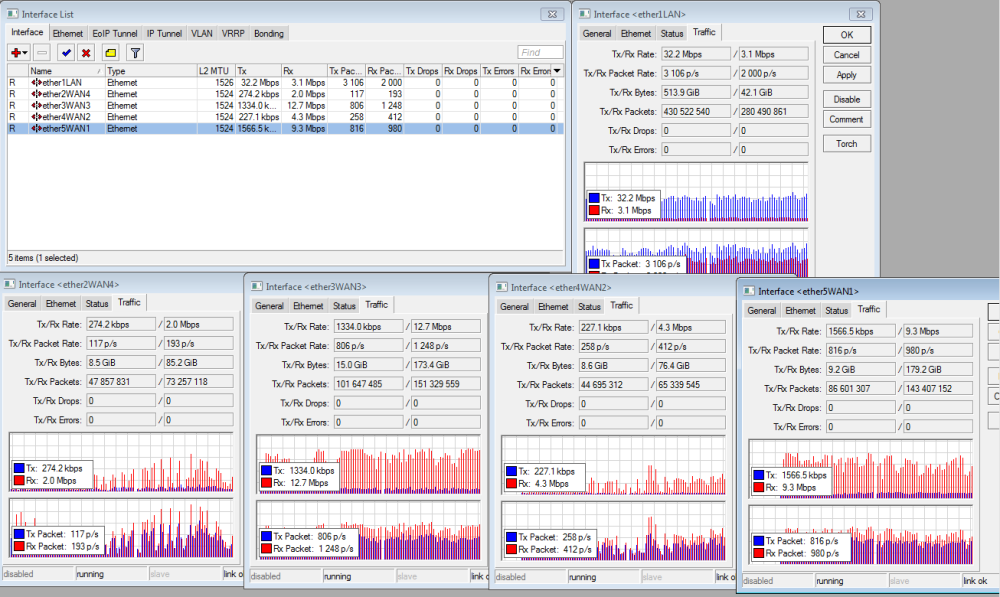 Mikrotik 4 WAN Load Balancing using PCC method. Complete Script ! by zaiB (5/6)