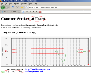 Counter Strike MRTG Graphs / aacable@hotmail.com