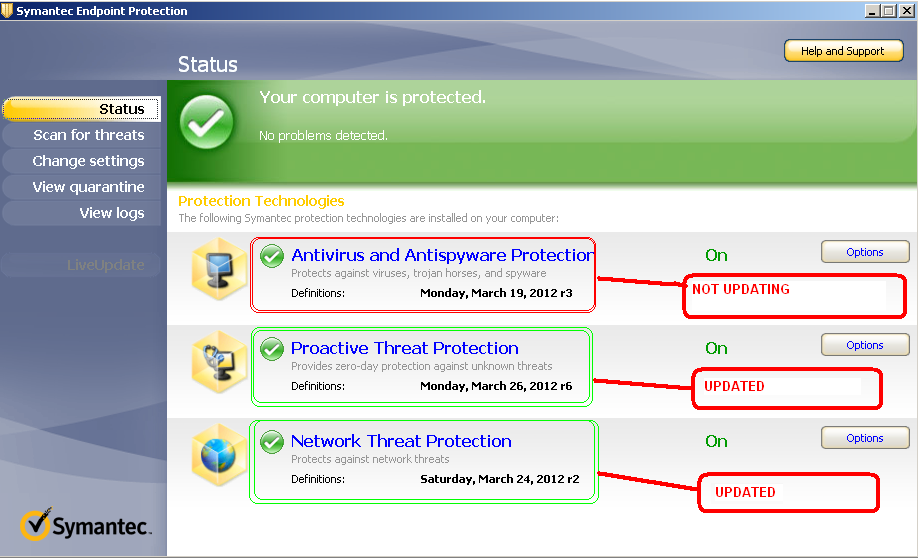 Endpoint protection not updating virus definitions