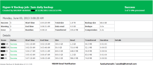 veeam-mail-noti-mail
