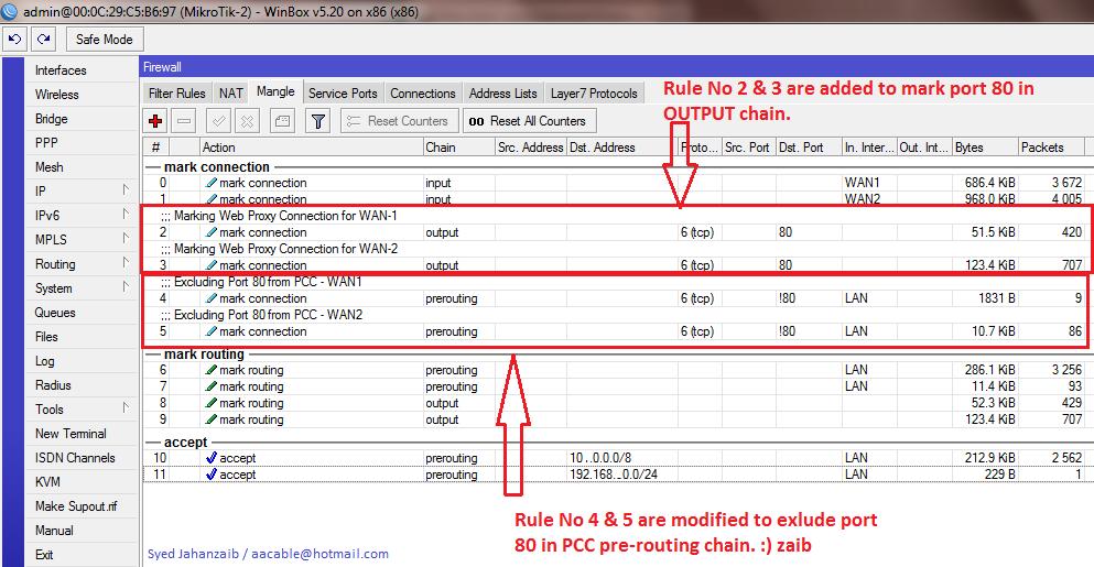 mikrotik pcc with webproxy | Syed Jahanzaib Personal Blog to