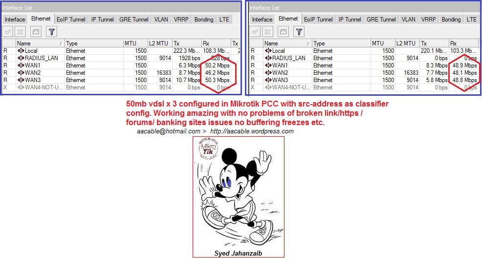 Mikrotik 4 WAN Load Balancing using PCC with PPPoE Server