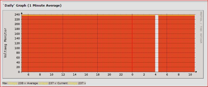 7-rb-ccr-1036-voltage