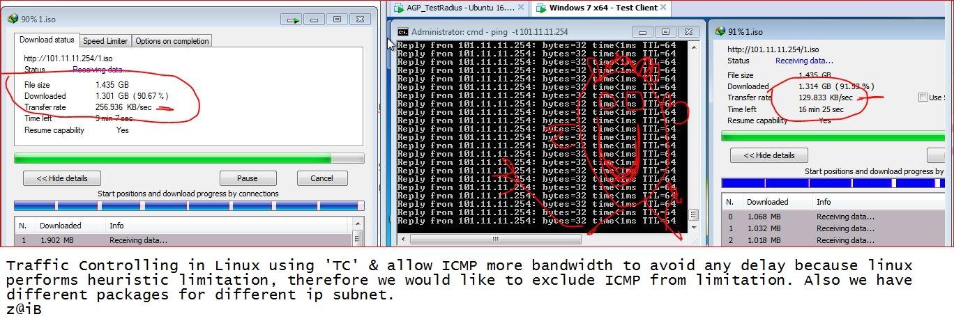 Linux Tc Limit Bandwidth