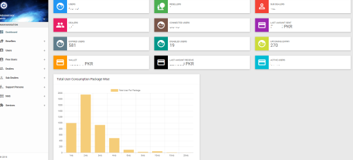dashboard view.png